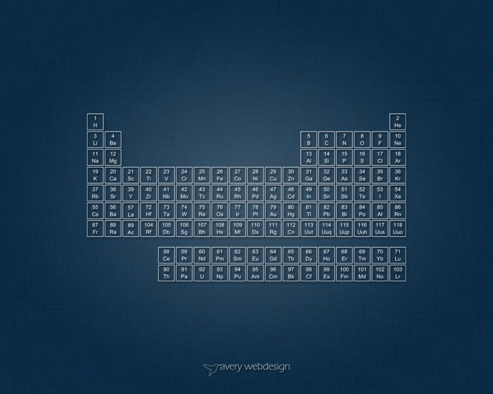 Periodic Table Denim Wallpaper In Blue By Averywebdesign 1000x800