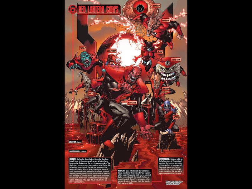 Red Lantern Corps wallpaper   ForWallpapercom 808x606