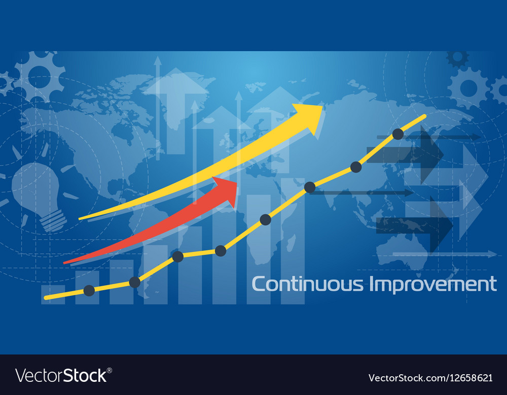 Long Background Continuous Improvement Royalty Vector 1000x780