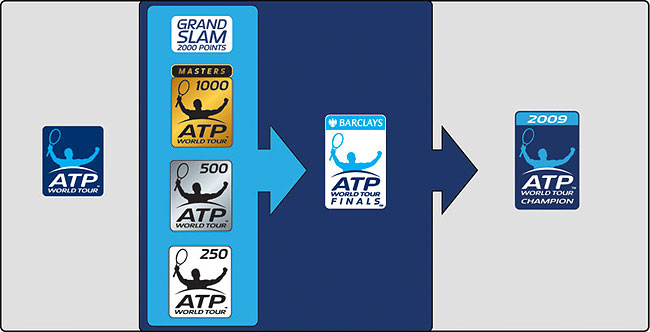 image Atp World Tour Logo PC Android iPhone and iPad Wallpapers 650x332