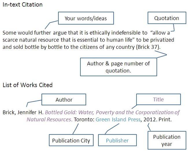 Mla Citation For The Yellow Wallpaper Wallpapersafari