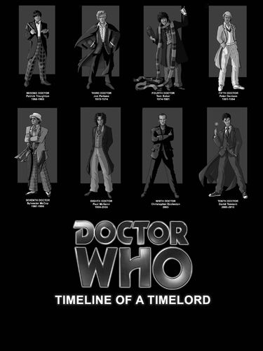 Doctor Who Timeline Of A Timelord screensaver for Amazon Kindle 3 375x500