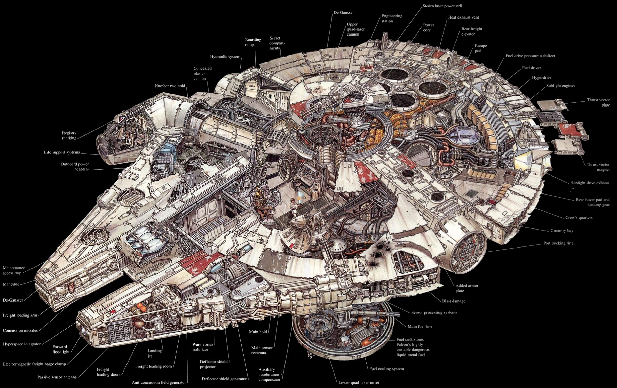 ... View topic - Roy's Build The Millennium Falcon-Part 1 (Issues 1 to 25