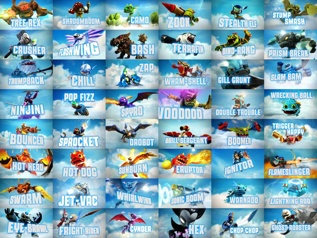 All Skylanders 48 PosterWallpaper by SkylandsLegends 1024x770