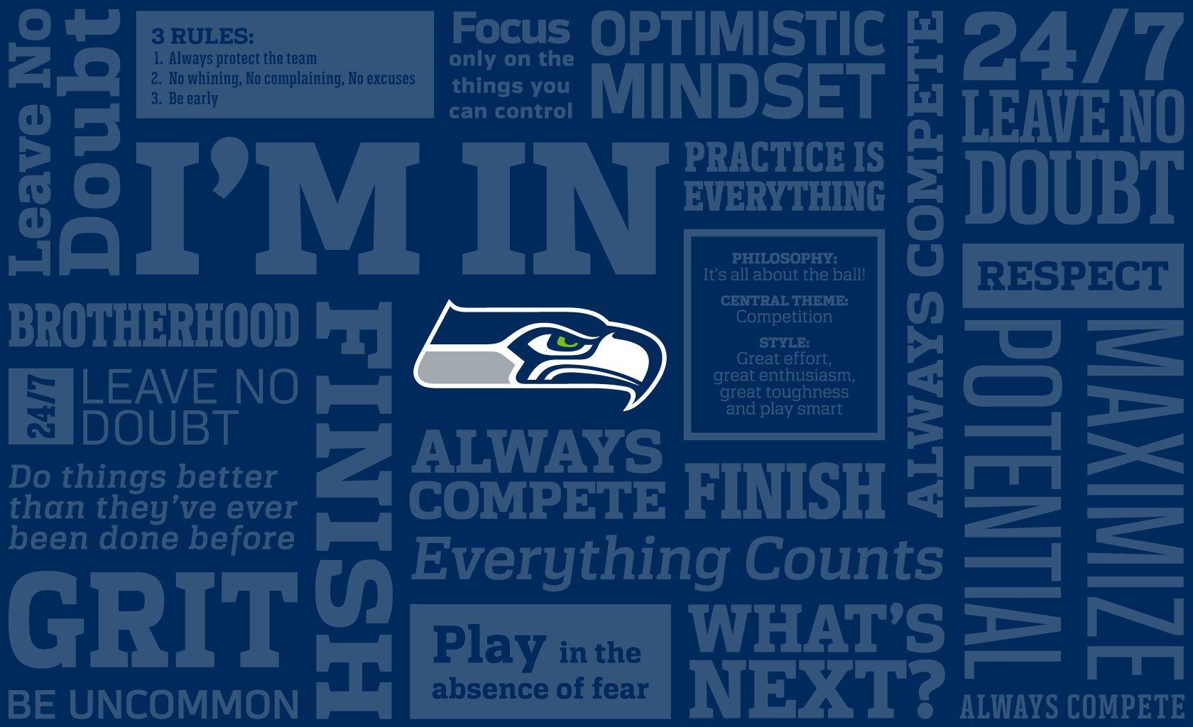Seahawks Wallpapers Seattle Seahawks 1680x1024