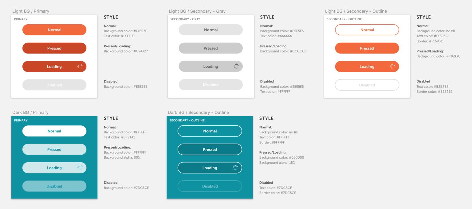 Evolving the Lumosity Design Language   WNW 1536x680