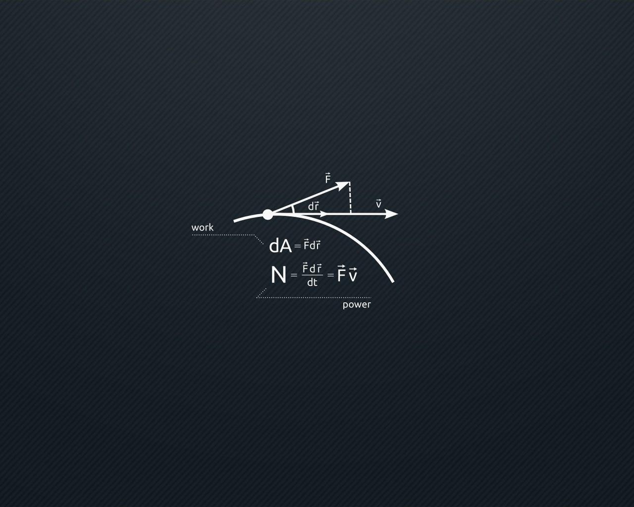 Wallpaper physics work power Minimalism widescreen 1280x1024 on 1280x1024