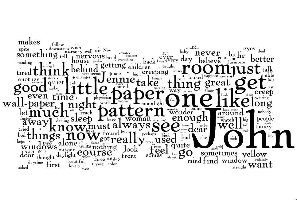 Free Download Here Is A Word Cloud Of The First 100 Words Of The