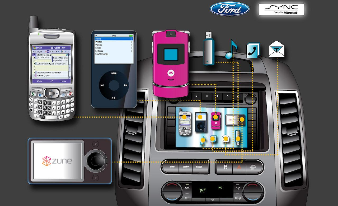 Ford SYNC Wallpaper 800X378 wallpapers for ford sync   JohnyWheels 1280x782