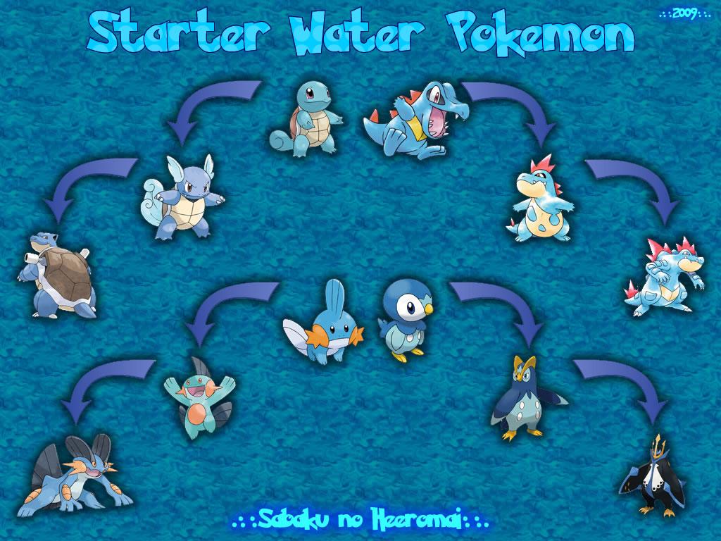 Free Download Water Pokemon Wallpaper By Sabakunoheeromai