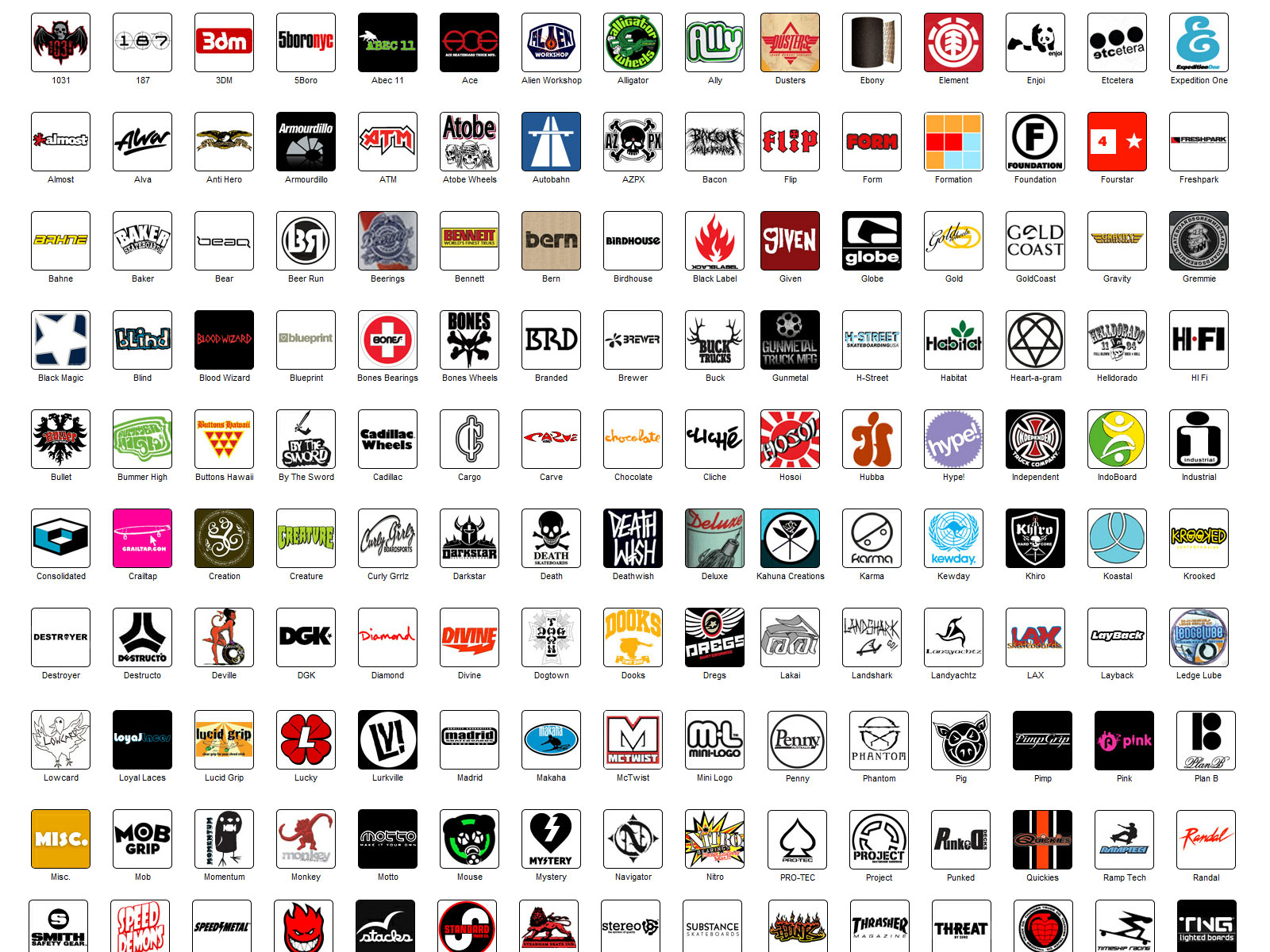 List of Logos of Brands Download HD Wallpapers 1600x1200