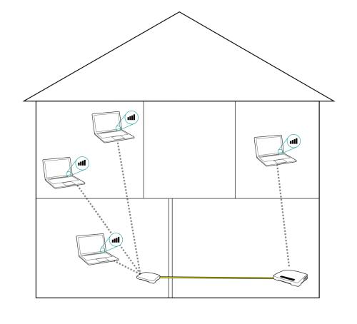 Block wifi signals | wifi blocker Twin Peaks