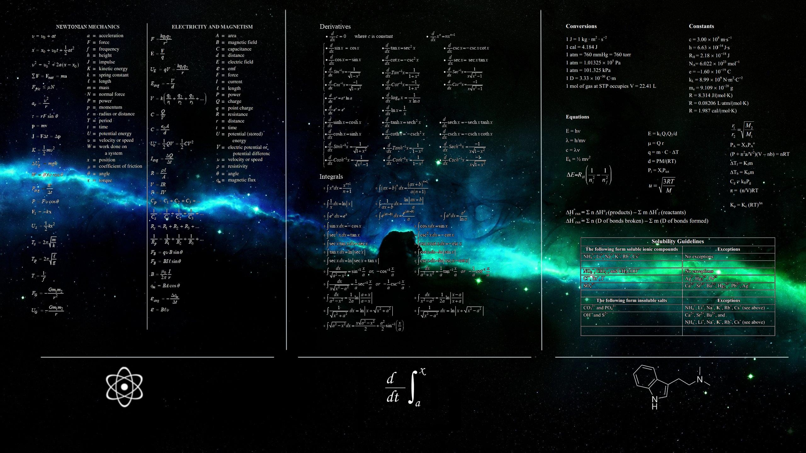 Physics Wallpapers  Full HD wallpaper search