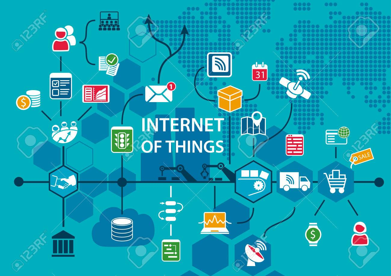 Free download Internet Of Things IOT Conceptual Background With Workflow Of  [1300x919] for your Desktop, Mobile & Tablet | Explore 31+ Background  Internet | Background Internet, Internet Backgrounds, Internet Wallpaper