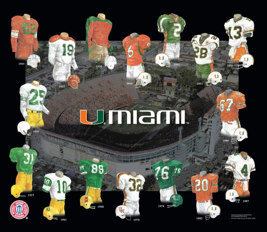 Miami Hurricanes Wallpaper Photo Miamijpg 1023x890