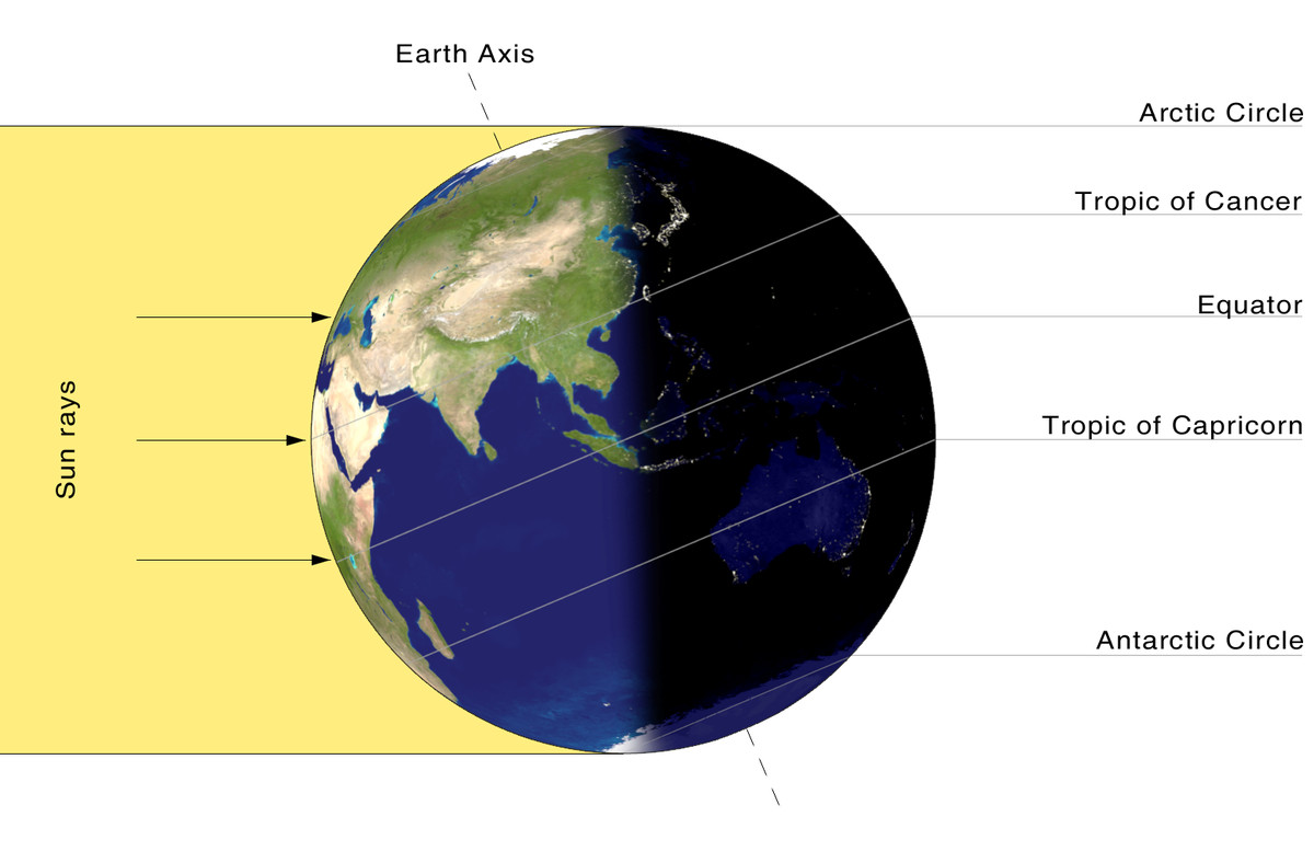 The spring equinox is Wednesday March 20 7 things to know about 1200x788