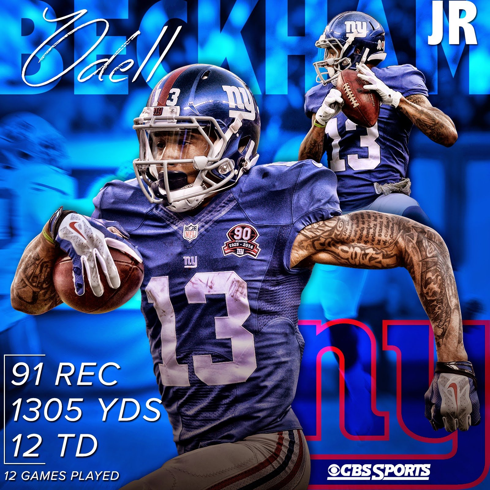 Wallpaper Of Odell Become