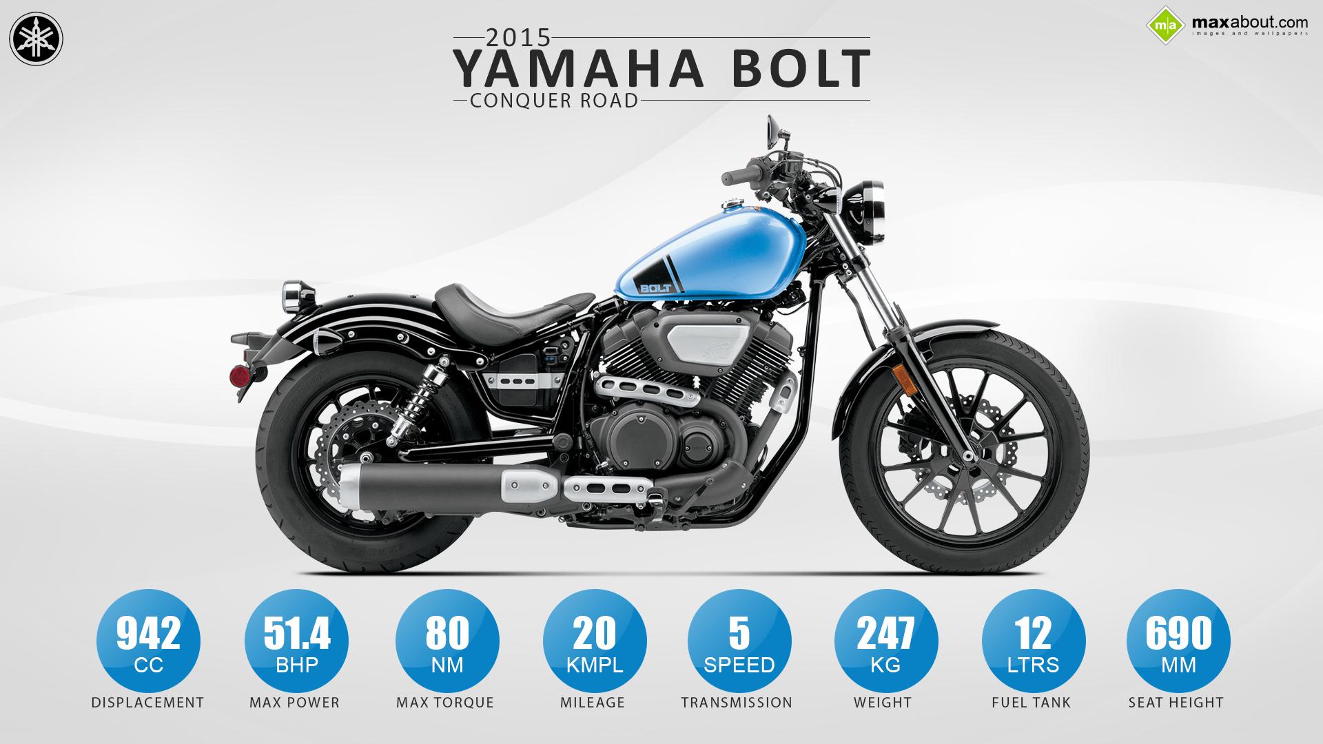 2015 Yamaha Bolt Conquer Road 1920x1080