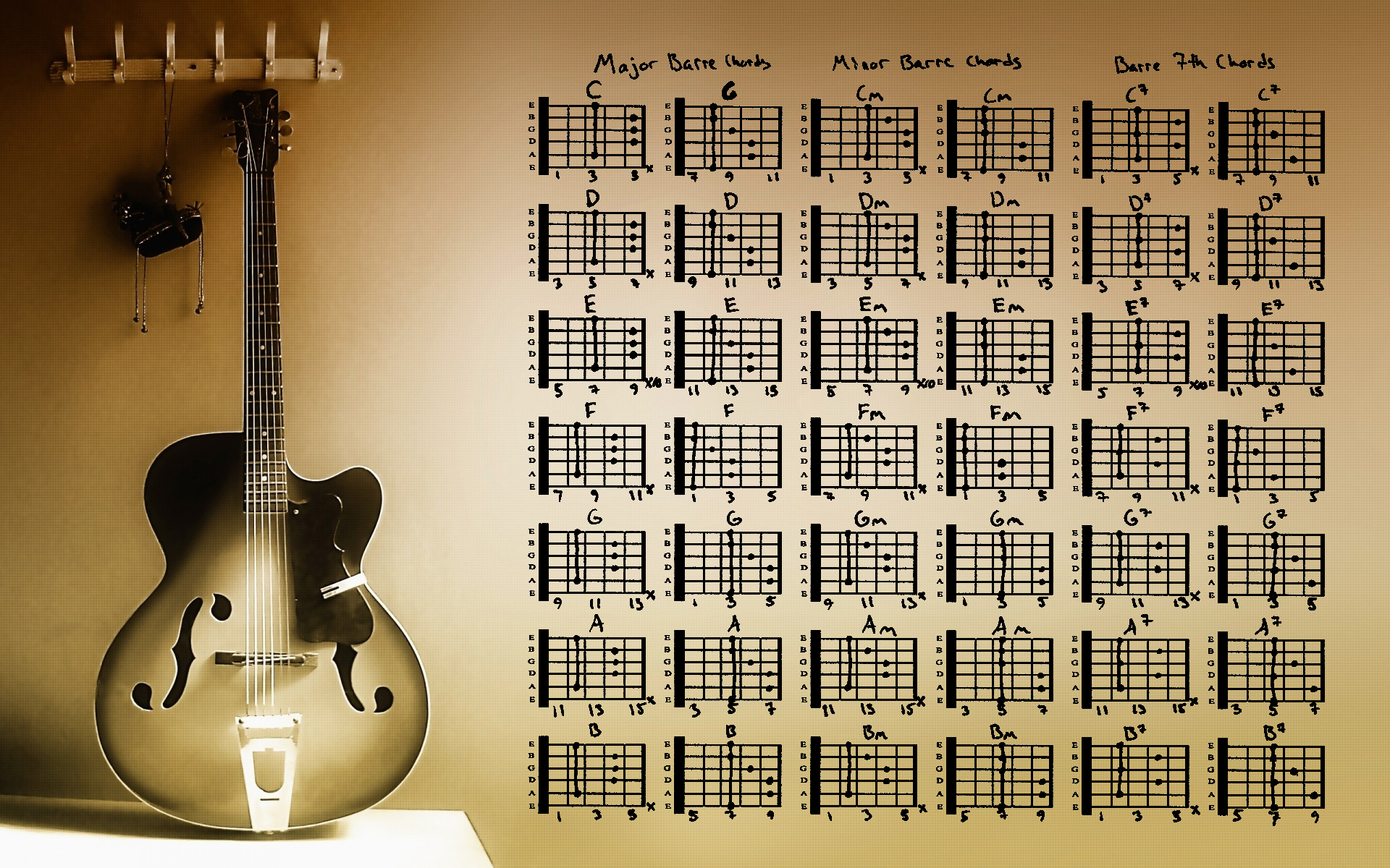 Martin Guitars For Sale >> Martin Guitars Wallpaper - WallpaperSafari