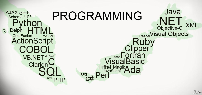 Computer Programming 1251x590