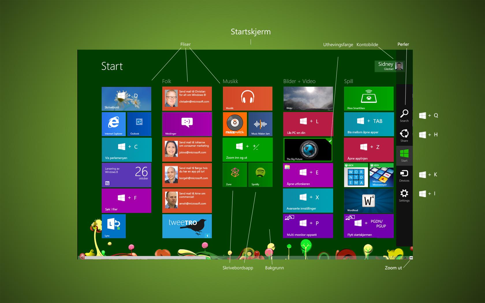 Windows 8 shortcuts in 16801050 1680x1050